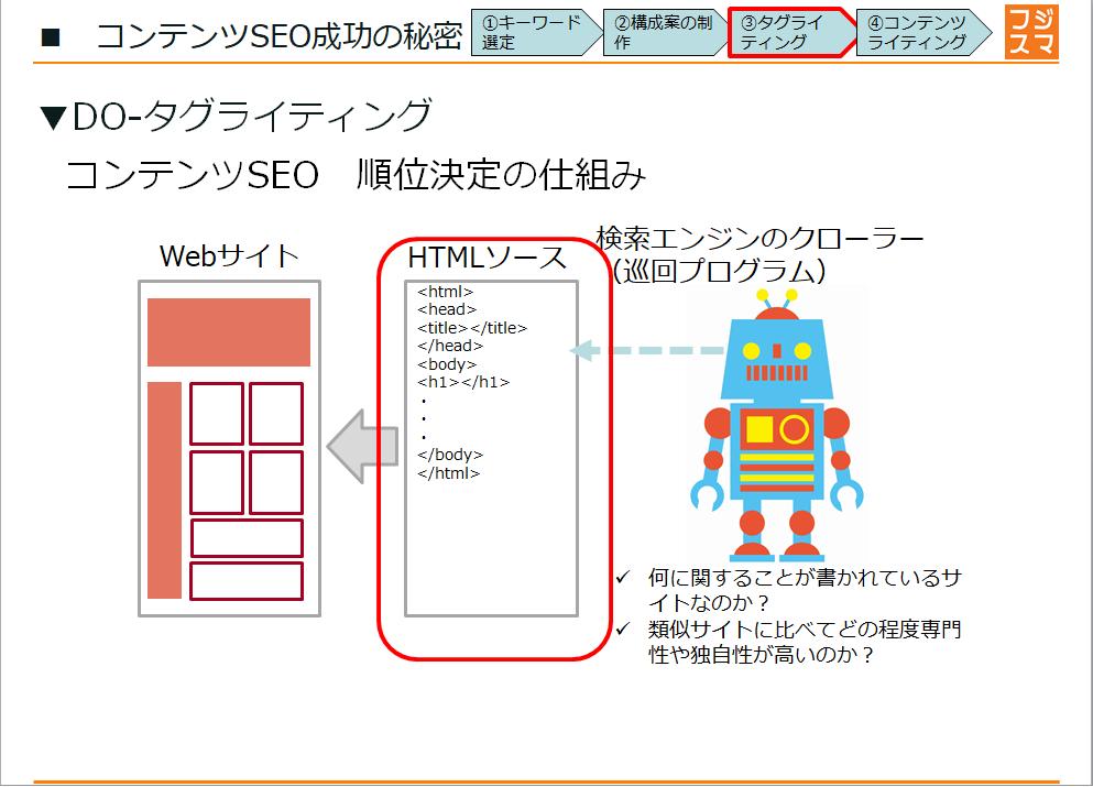 htmlソース 図.png
