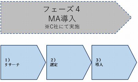 Webマーケティング フェーズ4.jpg