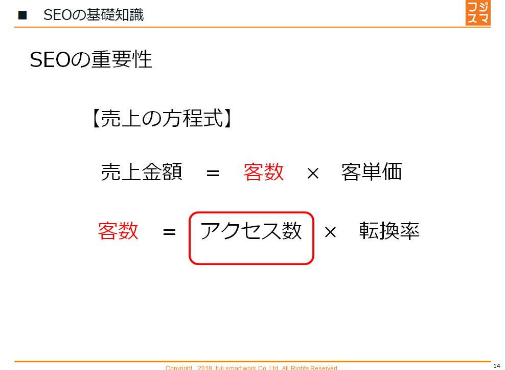 売上げの方程式.png